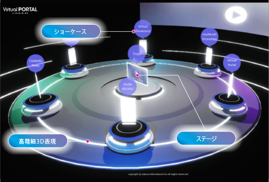 サクラインターナショナル-virtualportal-圧倒的なCG 空間を操作し、ショーケースとステージで情報を訴求