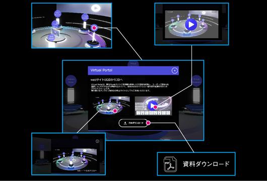 サクラインターナショナル-virtualportal-3D空間内に表示する情報は貴社にて更新が可能!
